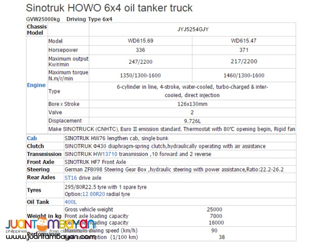 Brand new 10 wheeler HOWO oil truck for sale
