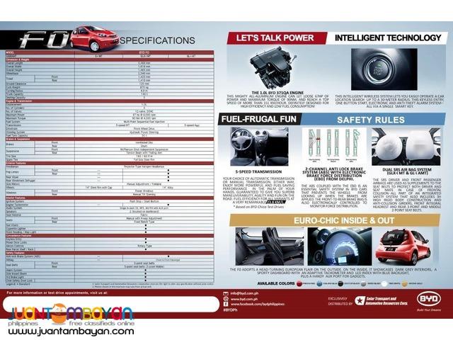 BYD F0 1.0 manual Vs Wigo vs Mirage Vs Eon promo n specs