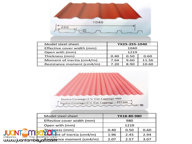 Roofing Materials (Corrugated and Longspan – Single Ribs panel)