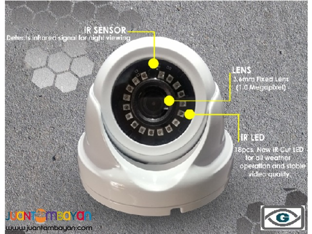 1.0 Mega Pixel CCTV Camera VandalProof Indoor Camera