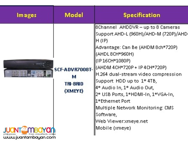 8 channel DVR-Analog high definition (AHD)-1 year warranty-Scouter