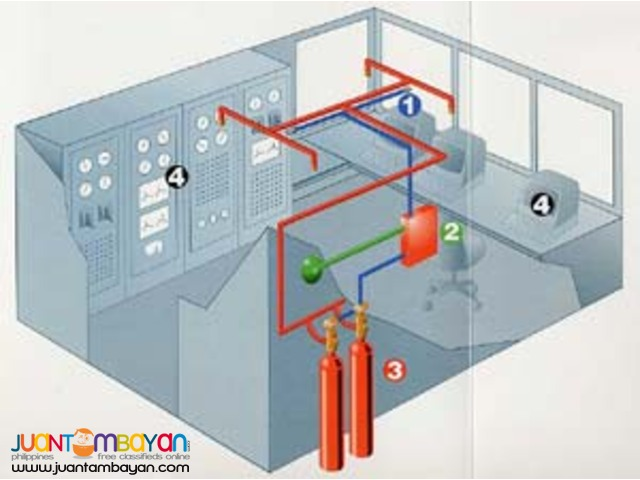 Fire Suppression System (fm200)