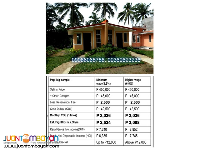 low cost housing near lima technopark thru pag ibig financing