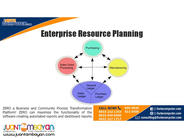 Enterprise Resource Planning (ERP) by ihatecomputer.com