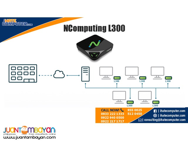 Ncomputing L300 by ihatecomputer.com