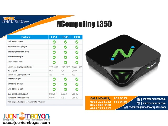 Ncomputing L350 by ihatecomputer.com