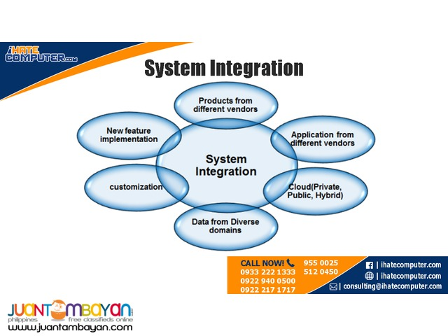 System Integration by ihatecomputer.com