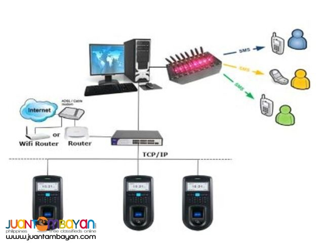 TEXT BLASTING SOFTWARE FOR SCHOOLS, BIOMETRIC, DESKTOP, SERVER