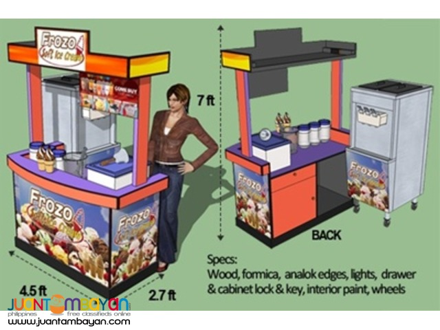 Soft Ice Cream Business (Kits, Carts, Kiosks)